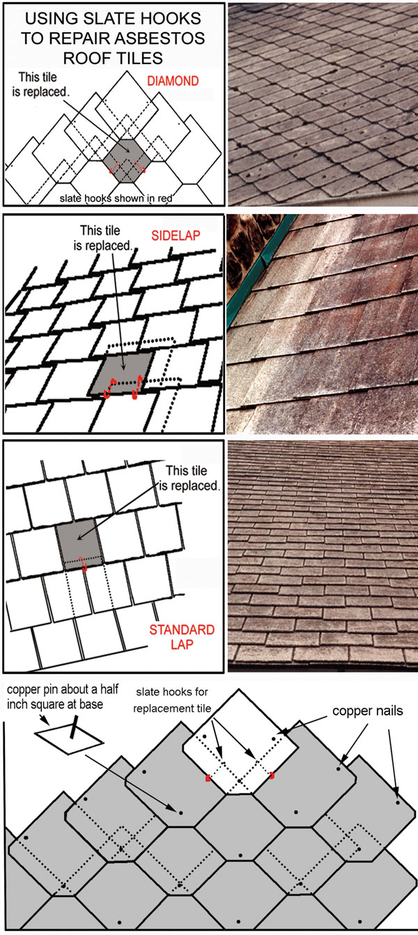 How to Repair an Asbestos Roof
