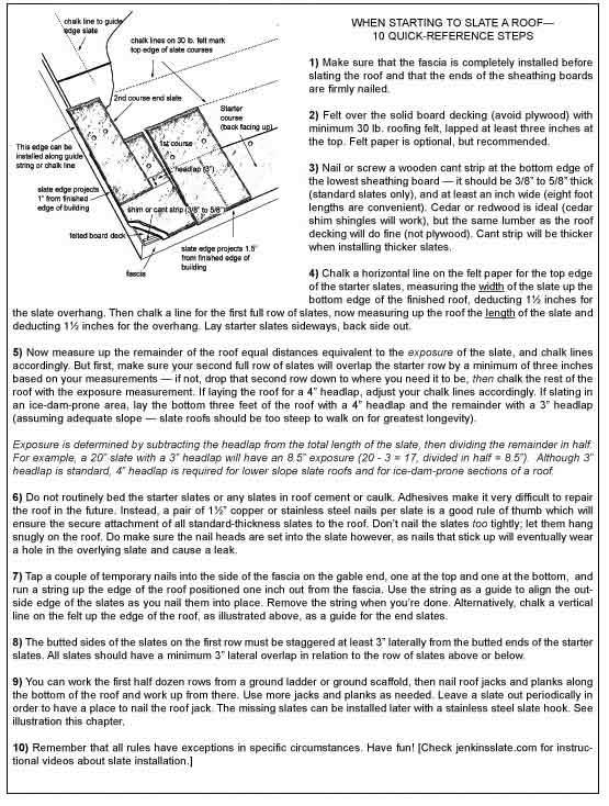 Installing a traditional slate roof - by Joseph Jenkins.